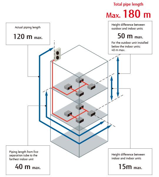Fujitsu J-iii Mini Vrf 12 1kw - 15 5kw